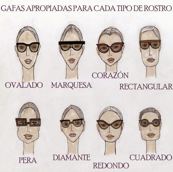 gafas segun caras